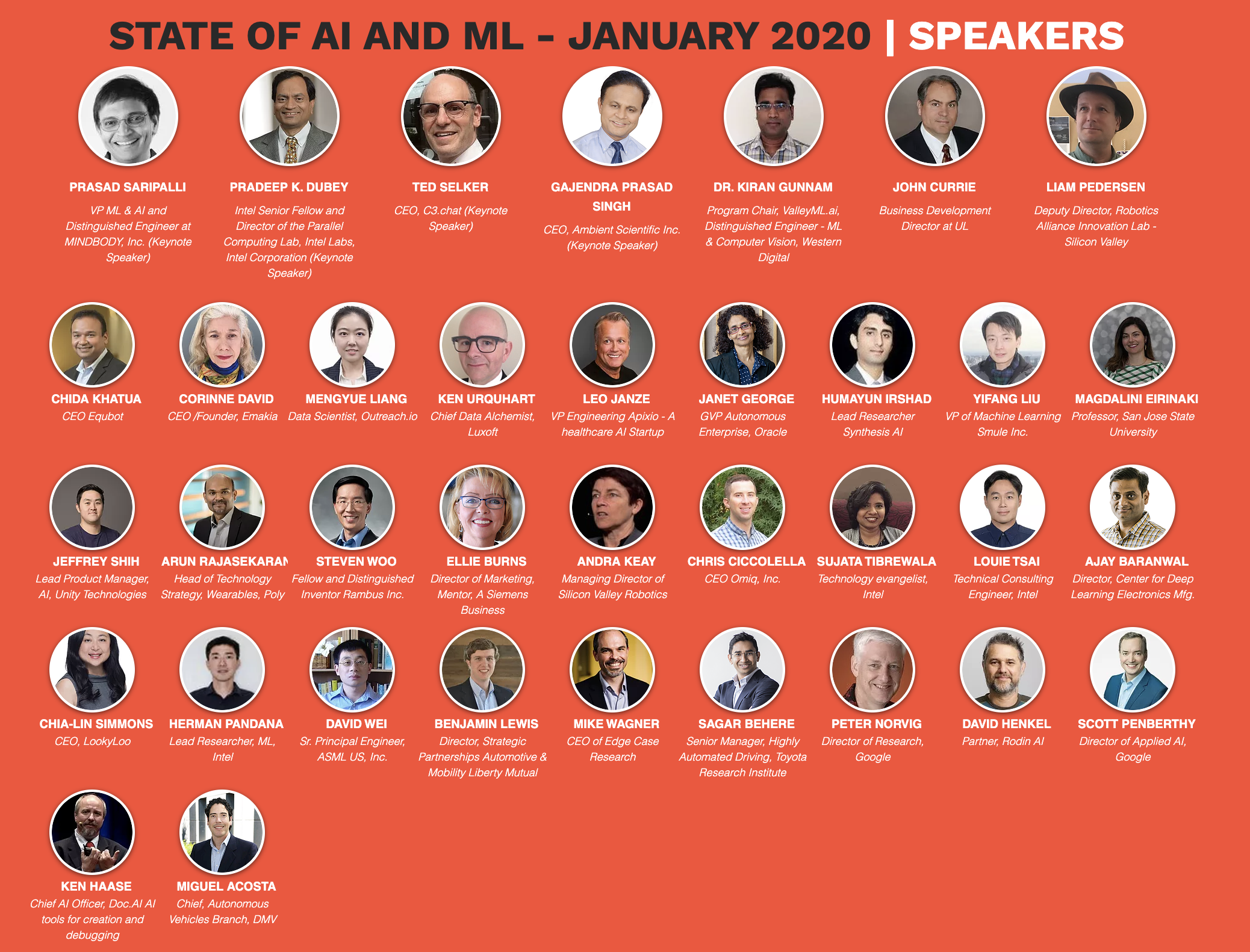 STATE OF AI AND ML - JANUARY 2020 | SPEAKERS